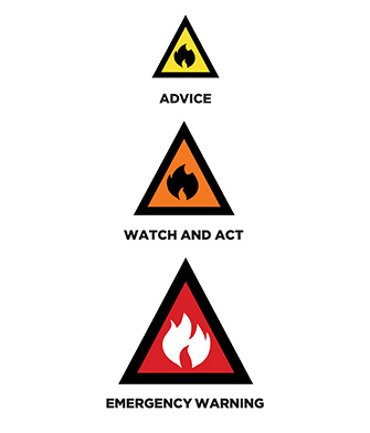 Bushfire alert icons